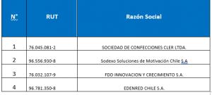 adjudicados1 300x135 1